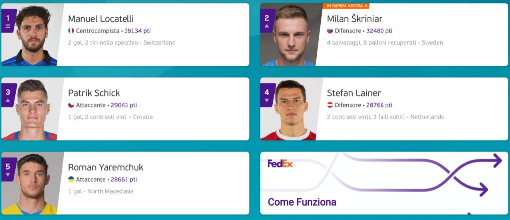 algoritmo uefa euro 2020